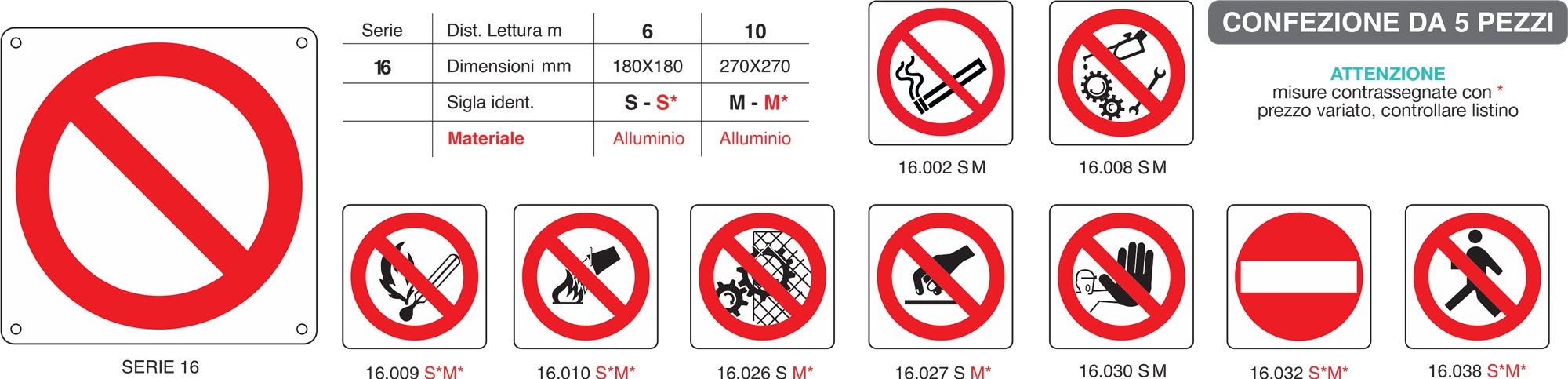 Cartelli di divieto: simboli